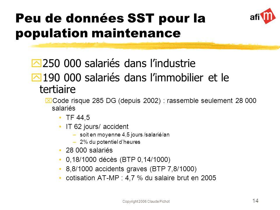 Peu de données SST pour la population maintenance