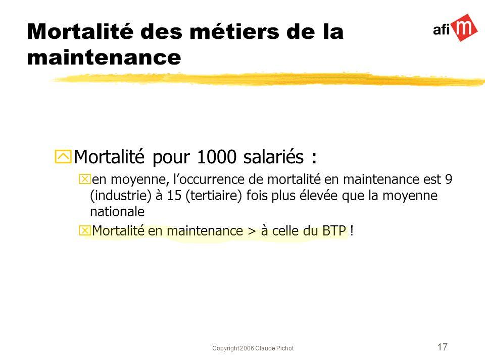 Mortalité des métiers de la maintenance