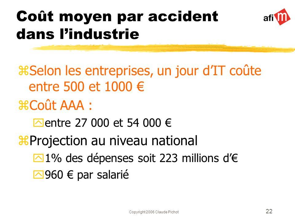 Coût moyen par accident dans l'industrie