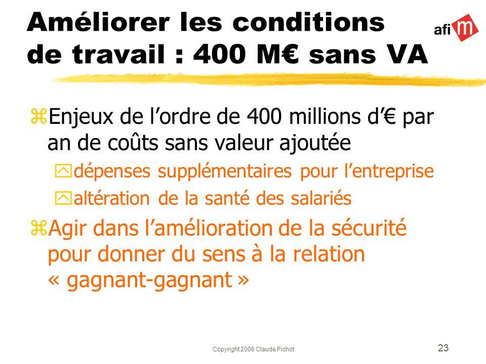 Améliorer les conditions de travail : 400 M€ sans VA
