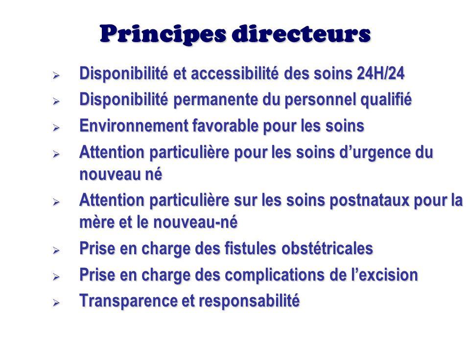 Principes directeurs Disponibilité et accessibilité des soins 24H/24