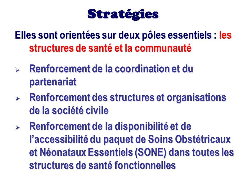 Stratégies Elles sont orientées sur deux pôles essentiels : les structures de santé et la communauté.