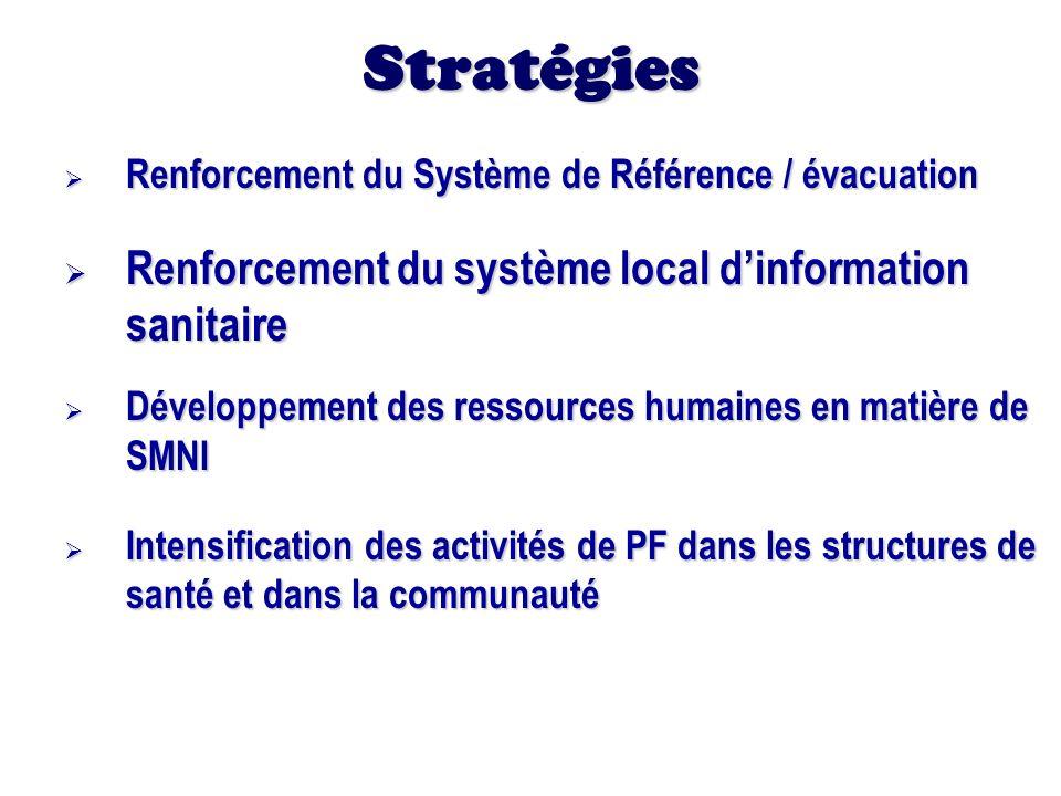 Stratégies Renforcement du système local d'information sanitaire