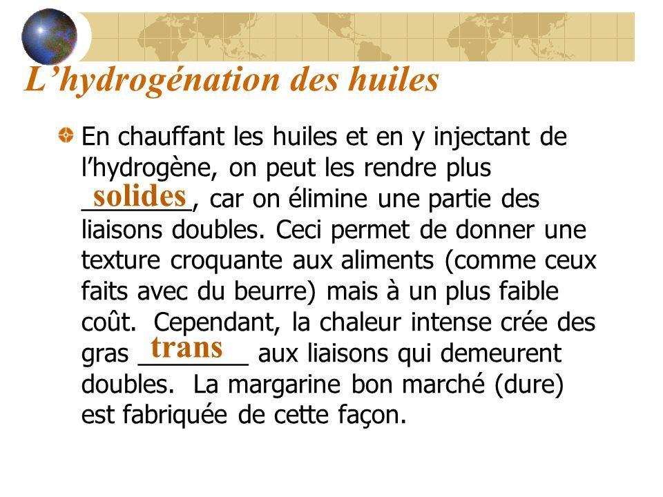 L'hydrogénation des huiles
