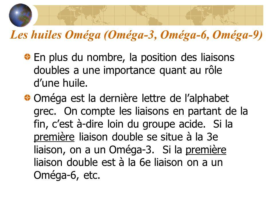 Les huiles Oméga (Oméga-3, Oméga-6, Oméga-9)