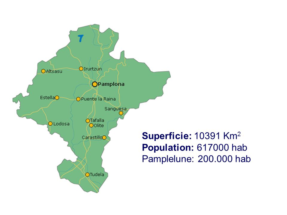 Superficie: 10391 Km2 Population: 617000 hab Pamplelune: 200.000 hab