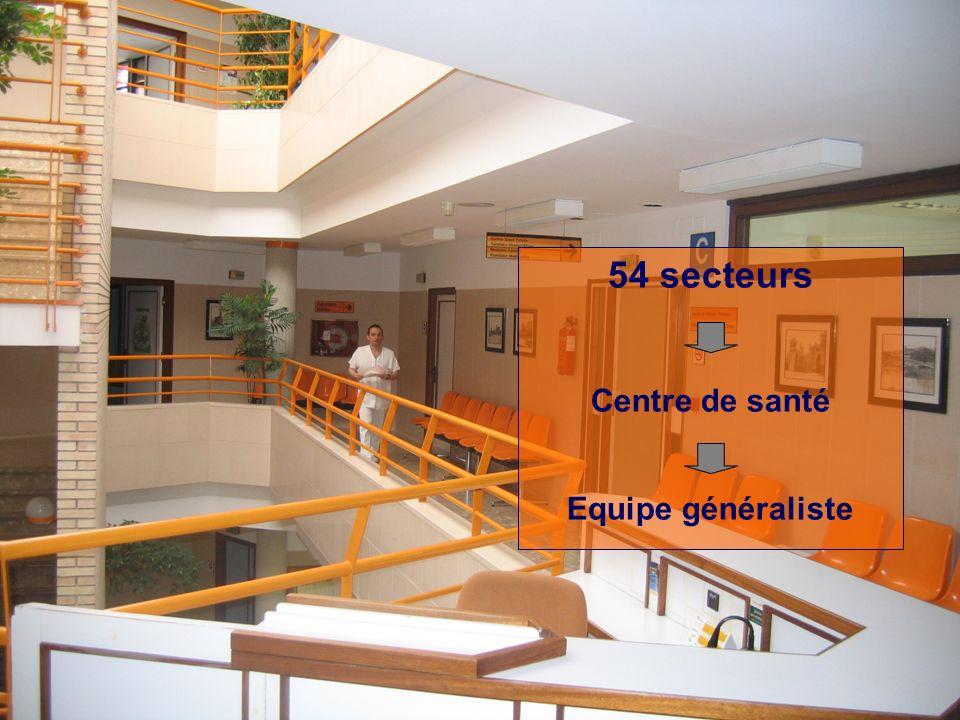 54 secteurs Centre de santé Equipe généraliste Equipe