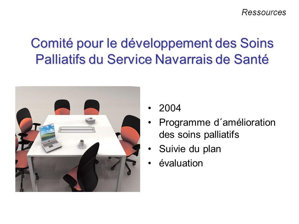 Ressources Comité pour le développement des Soins Palliatifs du Service Navarrais de Santé. 2004. Programme d´amélioration des soins palliatifs.