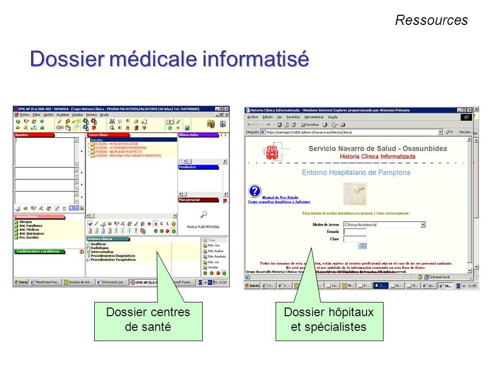 Dossier médicale informatisé
