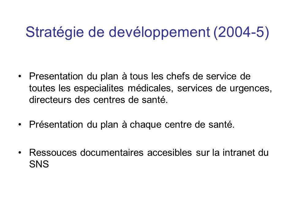 Stratégie de devéloppement (2004-5)