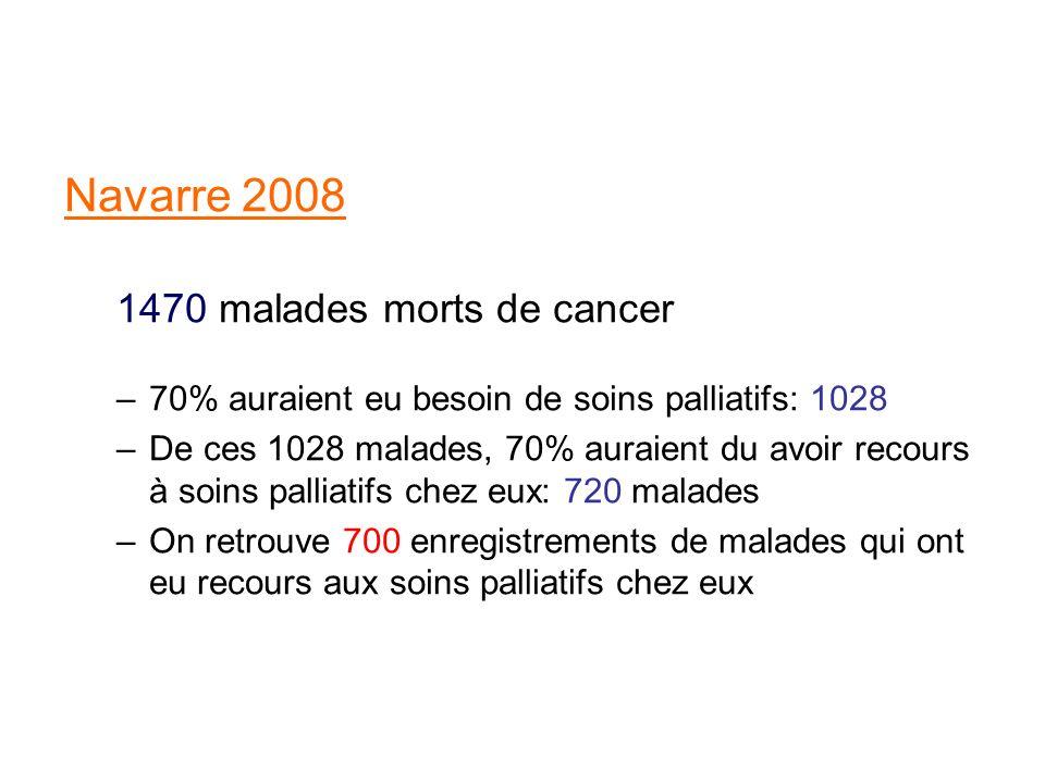 Navarre 2008 1470 malades morts de cancer
