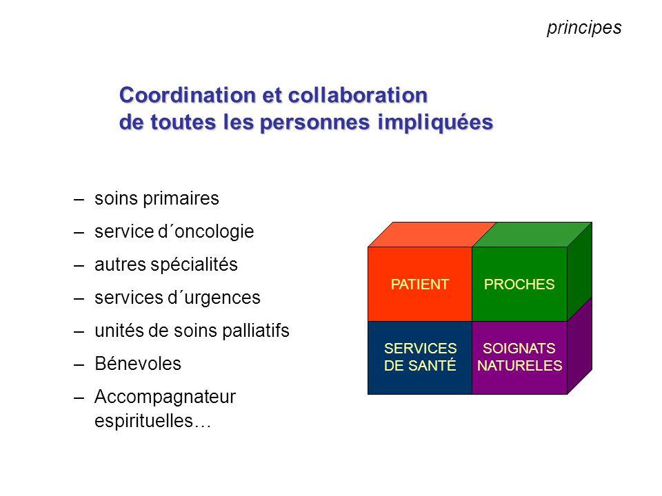 Coordination et collaboration de toutes les personnes impliquées