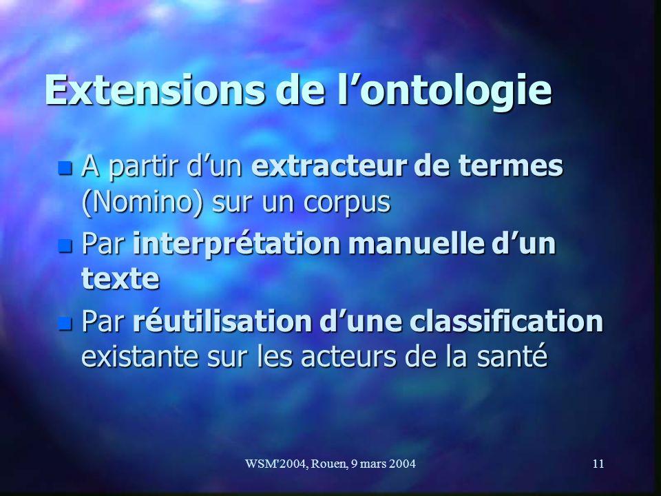 Extensions de l'ontologie