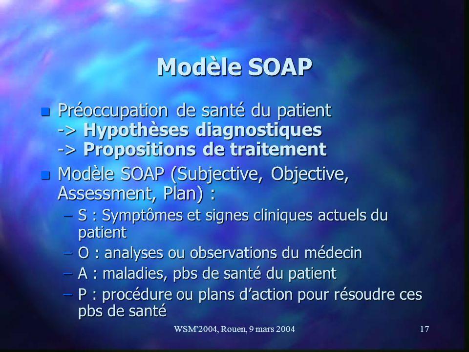 Modèle SOAP Préoccupation de santé du patient -> Hypothèses diagnostiques -> Propositions de traitement.