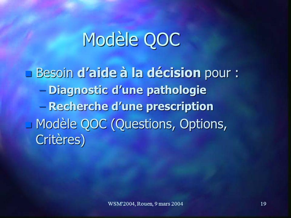Modèle QOC Besoin d'aide à la décision pour :