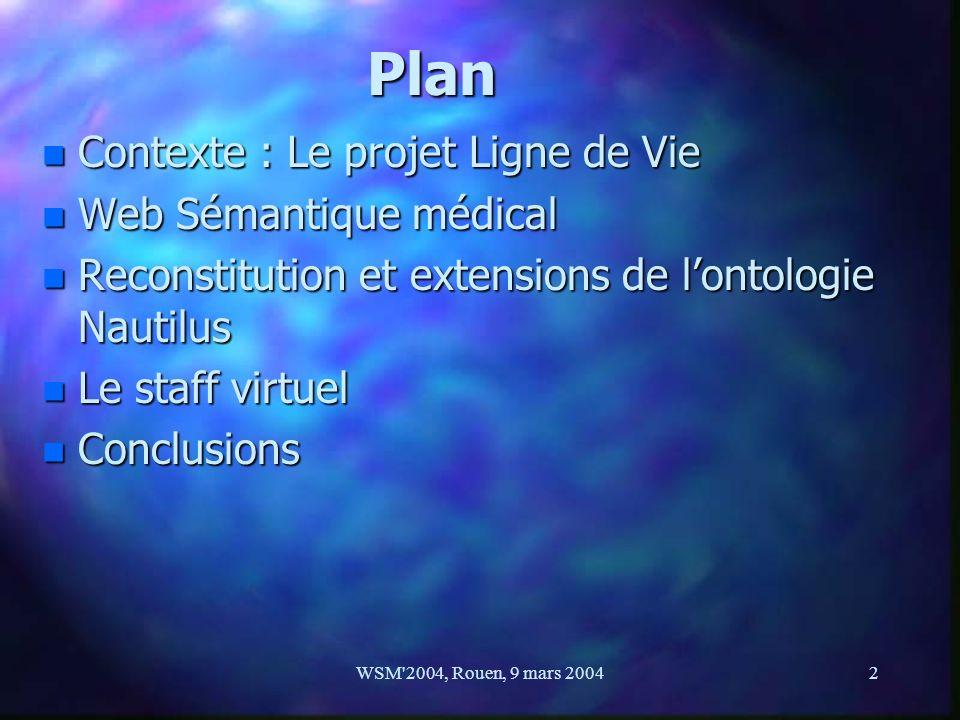 Plan Contexte : Le projet Ligne de Vie Web Sémantique médical