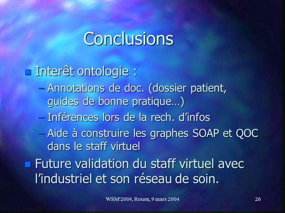 Conclusions Interêt ontologie :