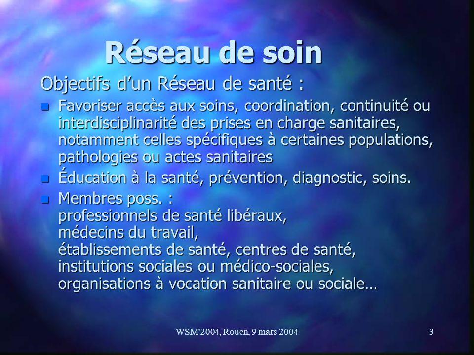 Réseau de soin Objectifs d'un Réseau de santé :