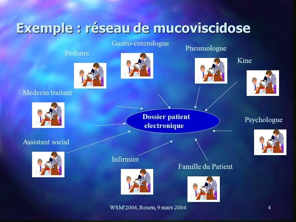 Exemple : réseau de mucoviscidose