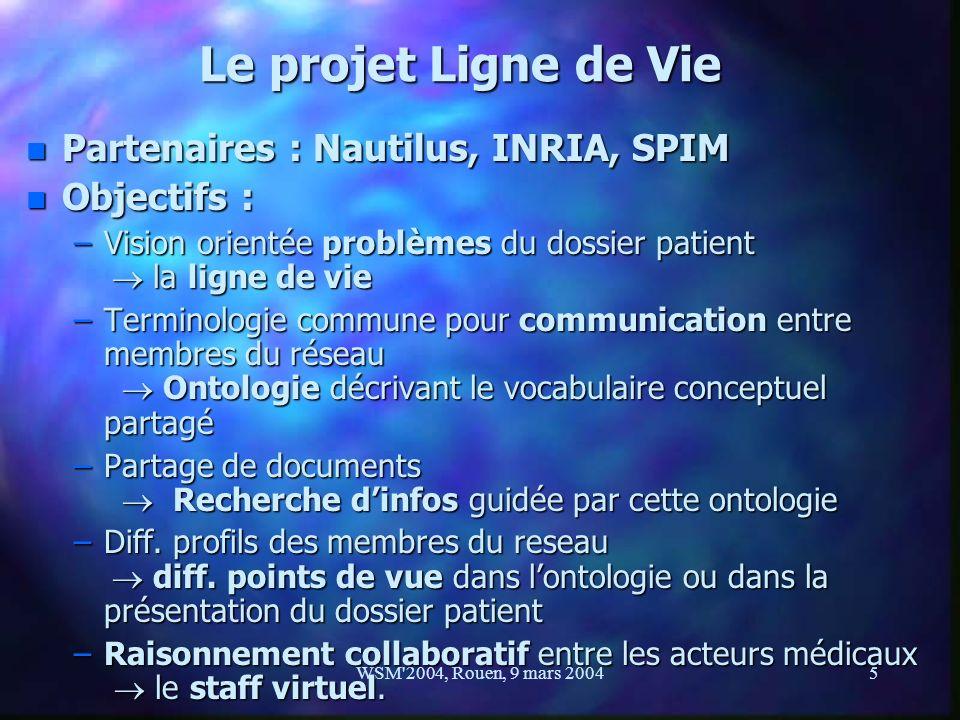 Le projet Ligne de Vie Partenaires : Nautilus, INRIA, SPIM Objectifs :