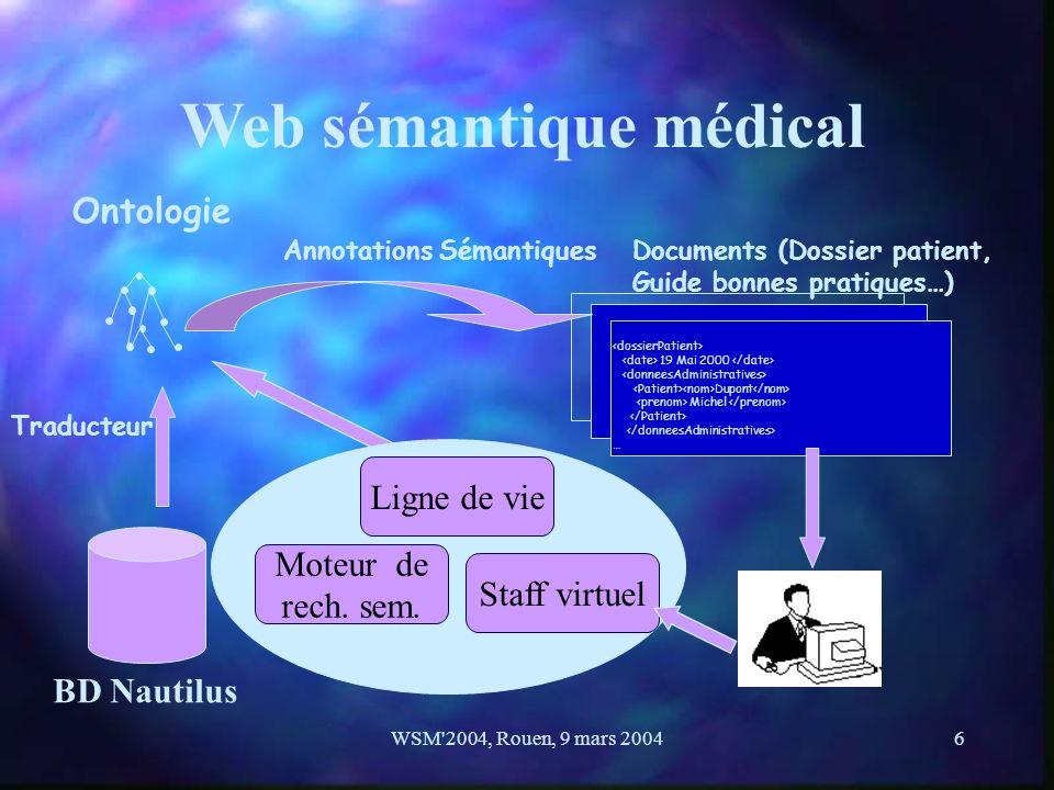 Web sémantique médical
