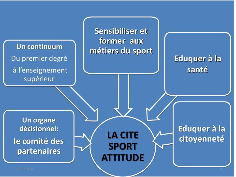 LA CITE SPORT ATTITUDE Sensibiliser et former aux métiers du sport