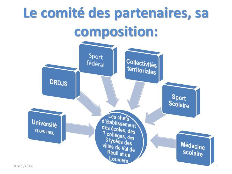 Le comité des partenaires, sa composition:
