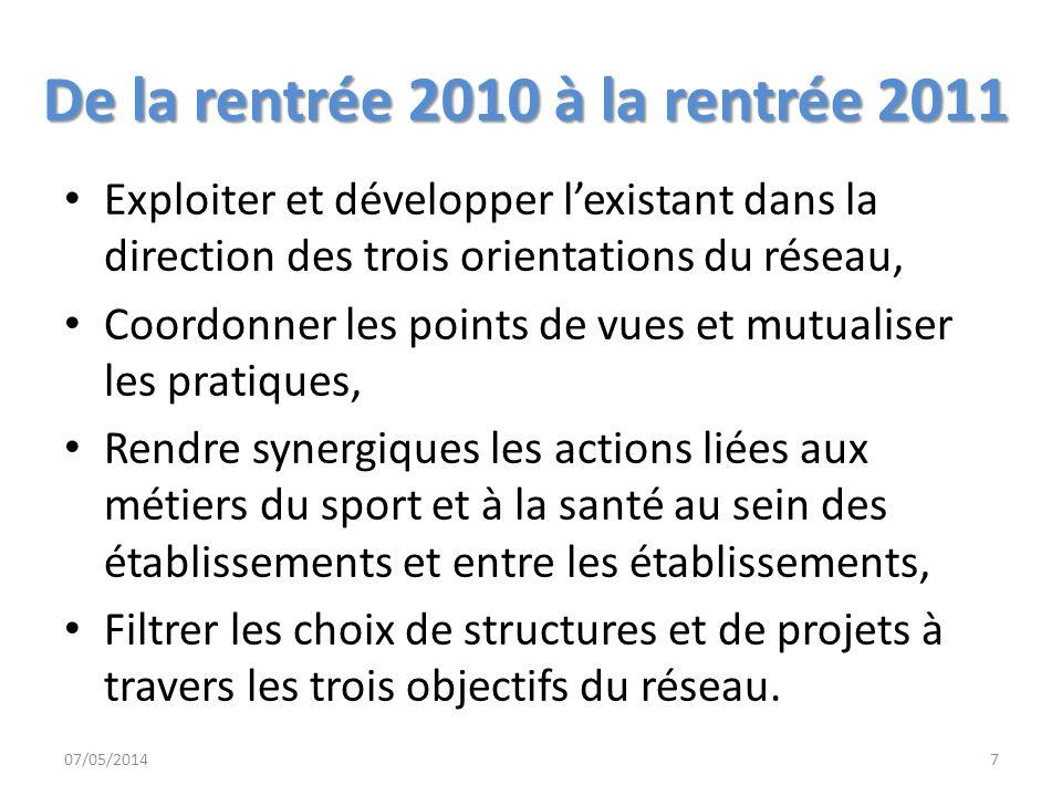De la rentrée 2010 à la rentrée 2011