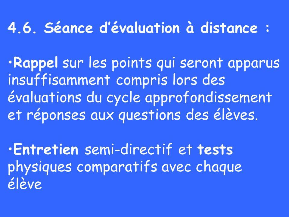 4.6. Séance d'évaluation à distance :