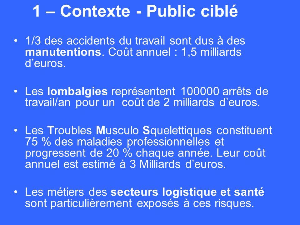 1 – Contexte - Public ciblé