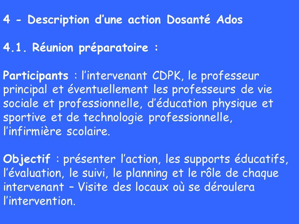 4 - Description d'une action Dosanté Ados