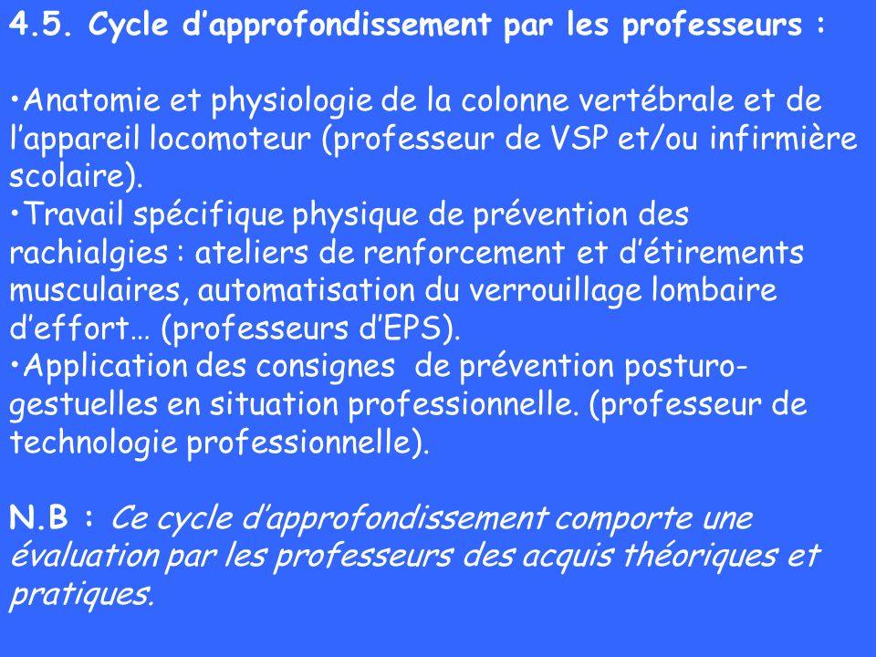 4.5. Cycle d'approfondissement par les professeurs :
