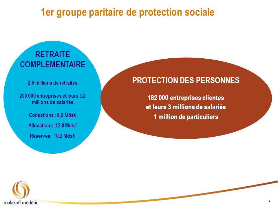 1er groupe paritaire de protection sociale