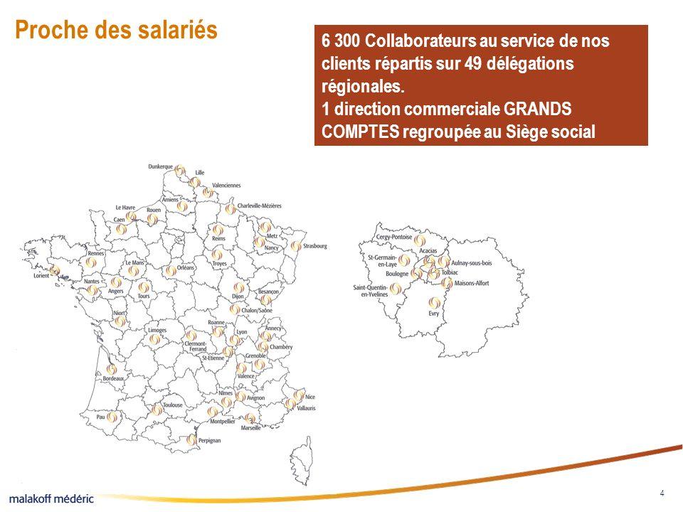 Proche des salariés 6 300 Collaborateurs au service de nos clients répartis sur 49 délégations régionales.