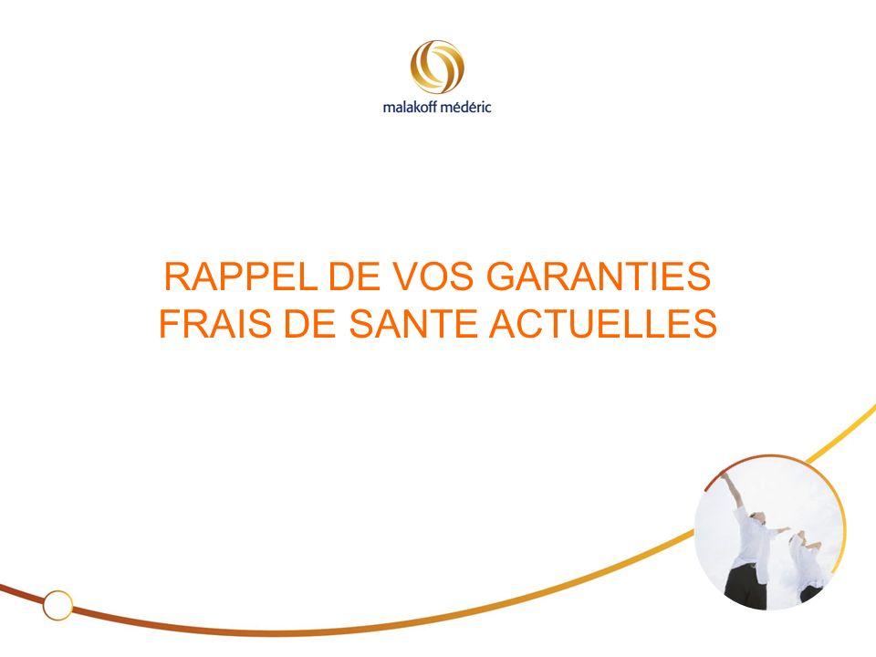 RAPPEL DE VOS GARANTIES FRAIS DE SANTE ACTUELLES