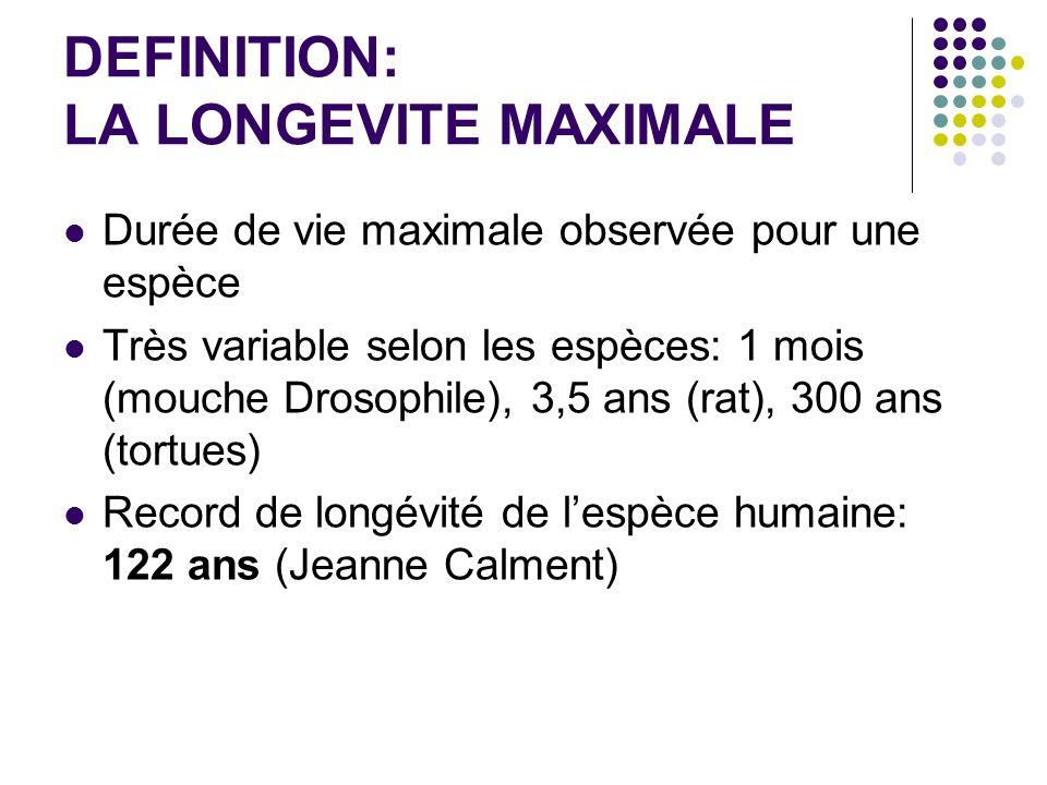 DEFINITION: LA LONGEVITE MAXIMALE