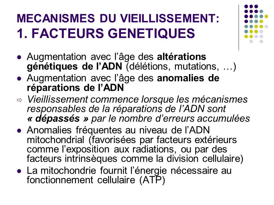 MECANISMES DU VIEILLISSEMENT: 1. FACTEURS GENETIQUES