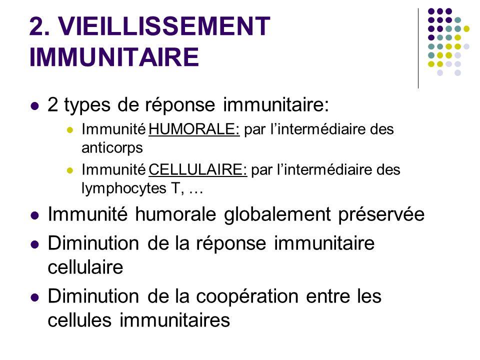 2. VIEILLISSEMENT IMMUNITAIRE