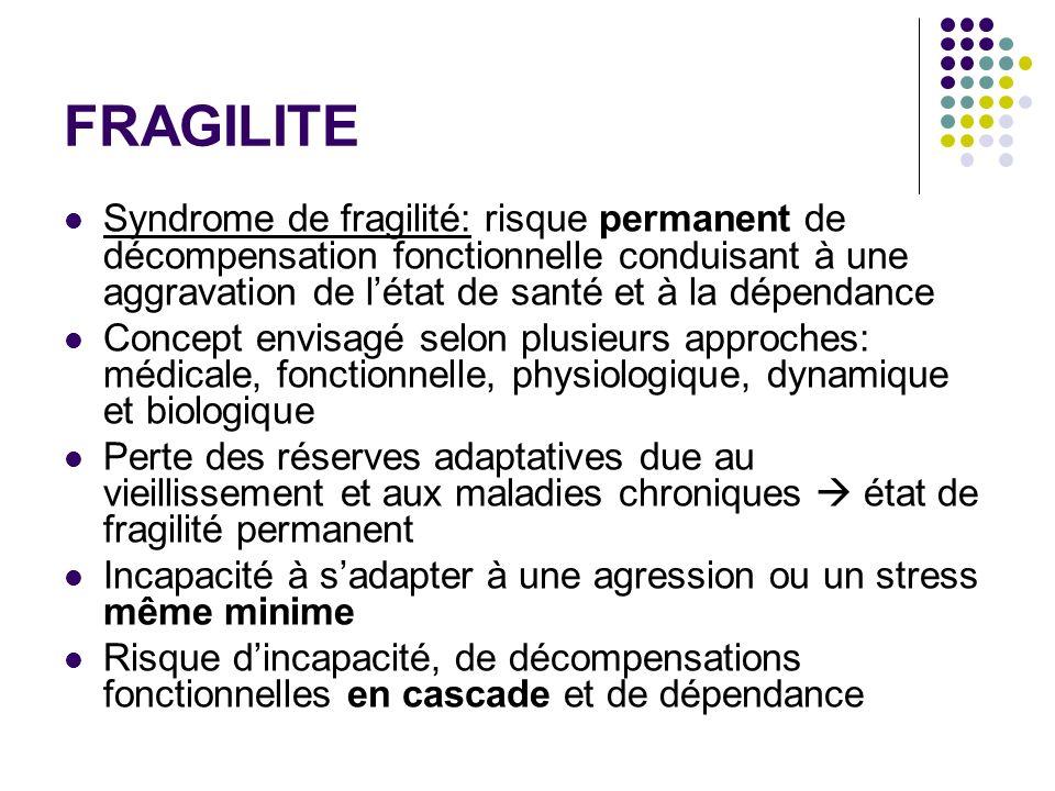 FRAGILITE Syndrome de fragilité: risque permanent de décompensation fonctionnelle conduisant à une aggravation de l'état de santé et à la dépendance.