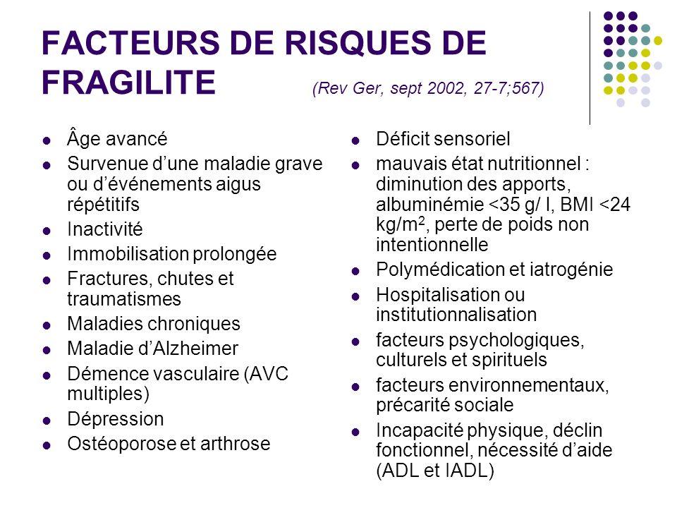 FACTEURS DE RISQUES DE FRAGILITE (Rev Ger, sept 2002, 27-7;567)