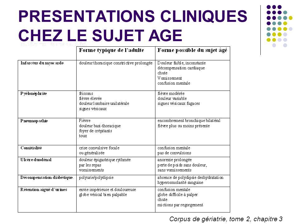 PRESENTATIONS CLINIQUES CHEZ LE SUJET AGE