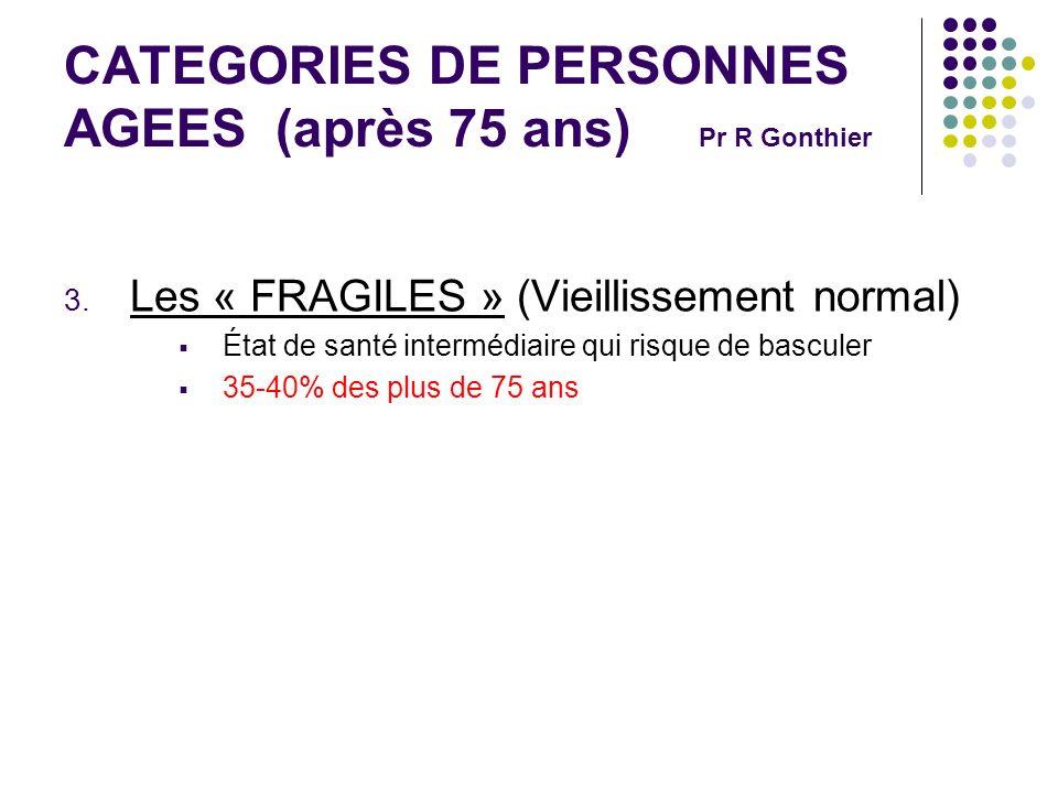 CATEGORIES DE PERSONNES AGEES (après 75 ans) Pr R Gonthier
