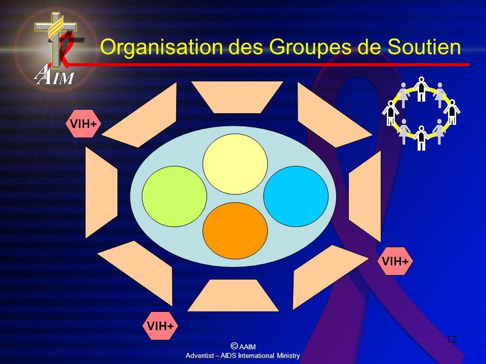 Organisation des Groupes de Soutien