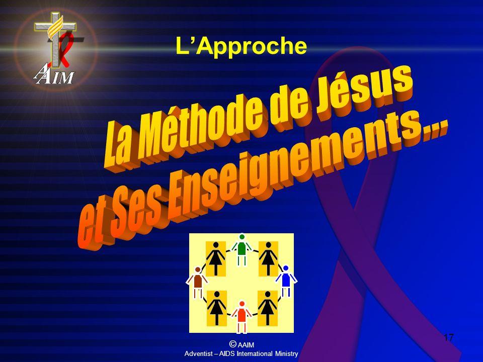 L'Approche La Méthode de Jésus et Ses Enseignements...