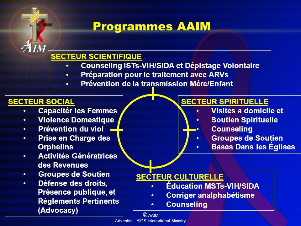 Programmes AAIM SECTEUR SCIENTIFIQUE