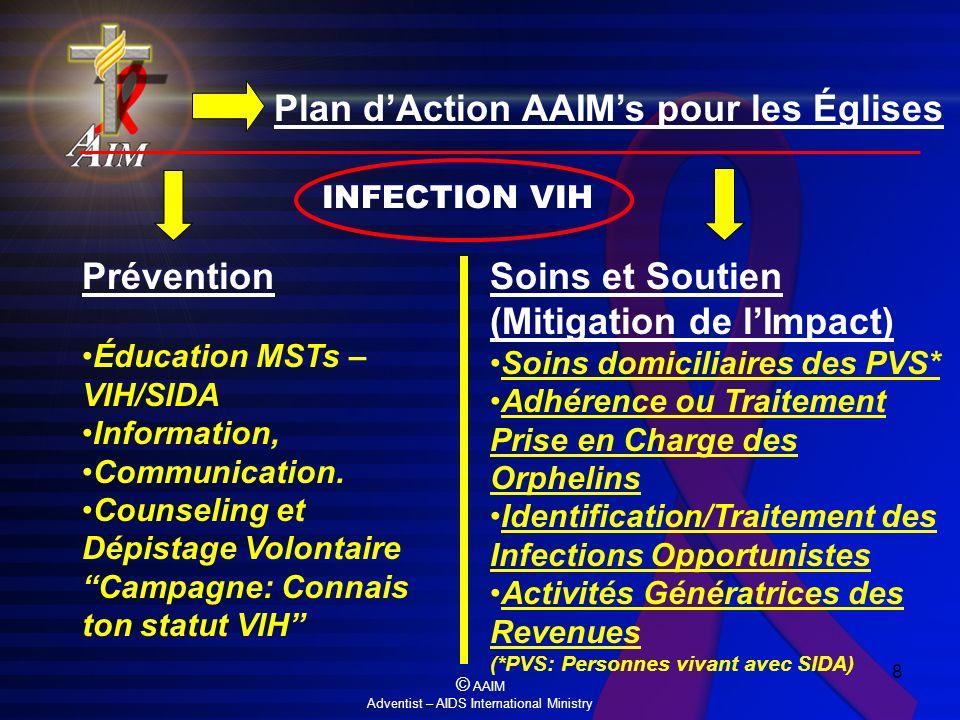 Plan d'Action AAIM's pour les Églises