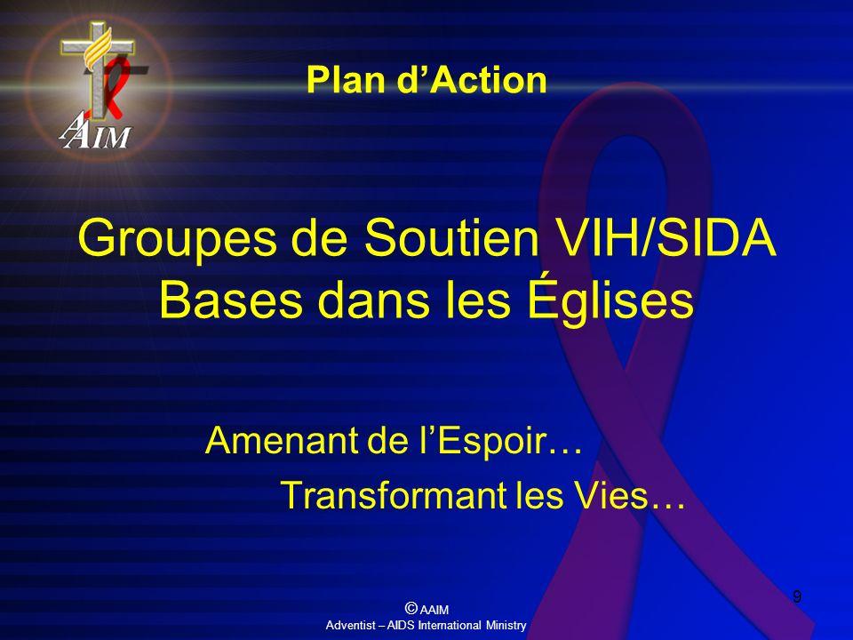 Groupes de Soutien VIH/SIDA Bases dans les Églises