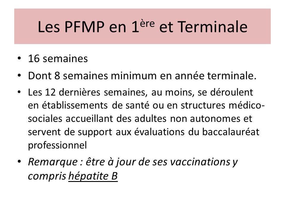 Les PFMP en 1ère et Terminale