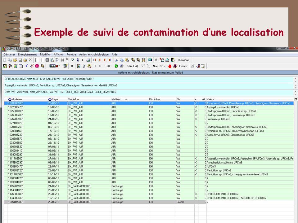 Exemple de suivi de contamination d'une localisation