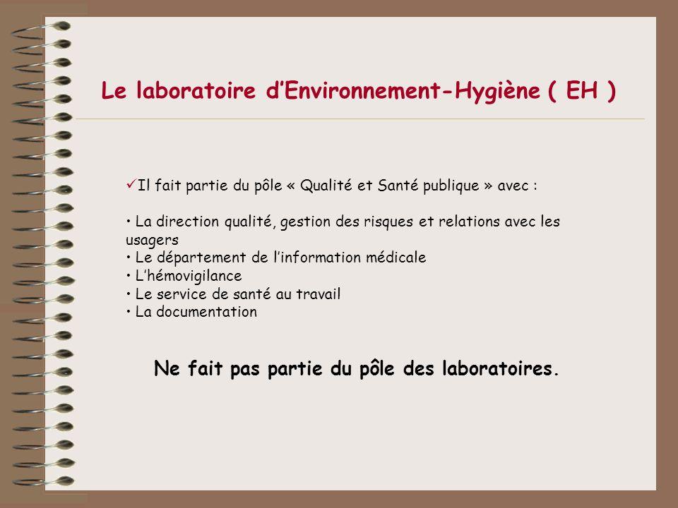 Le laboratoire d'Environnement-Hygiène ( EH )
